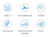 Airganix™ BodyCloud. Schone lucht rondom je hoofd. Helpt ook bij hooikoorts! Tegen bacteriën, virussen, pollen, rook, fijnstof, formaldehyde._